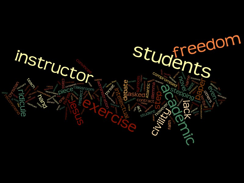 Academic Freedom, Civility, and the Name of Jesus